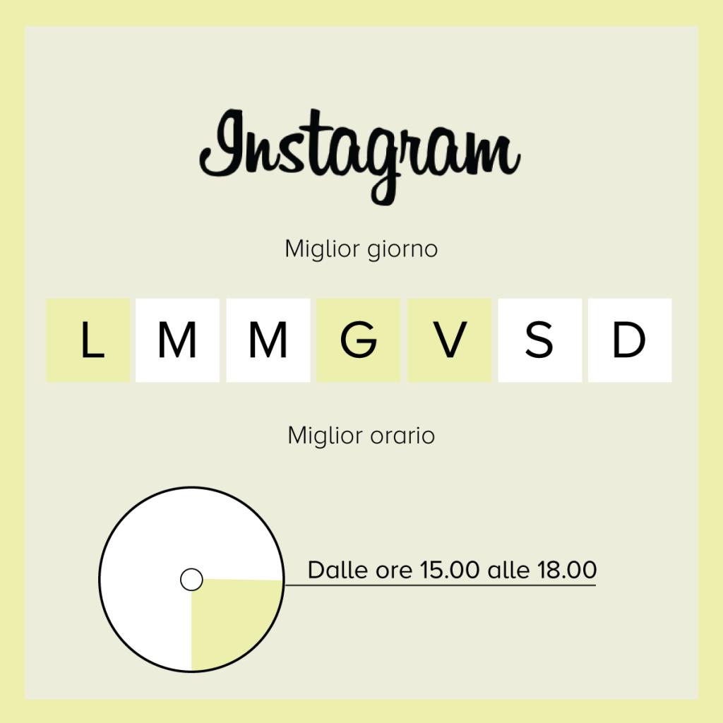 In-quali-giorni-e-orari-postare-sui-social-network-instagram