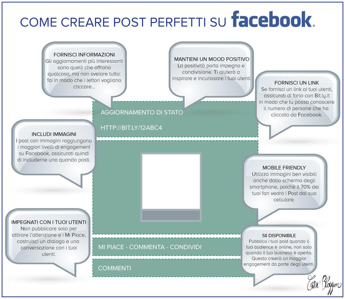 come creare post perfetti su Facebook