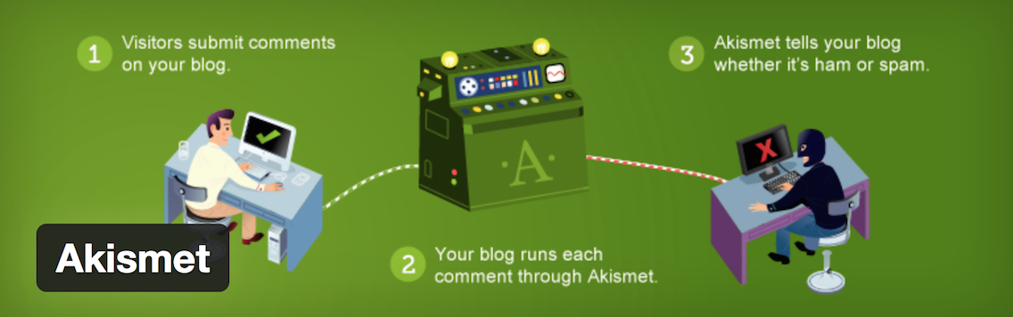 migliori plugin wordpress akismet