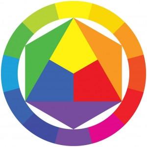 Come Scegliere la Palette Colori per il Blog
