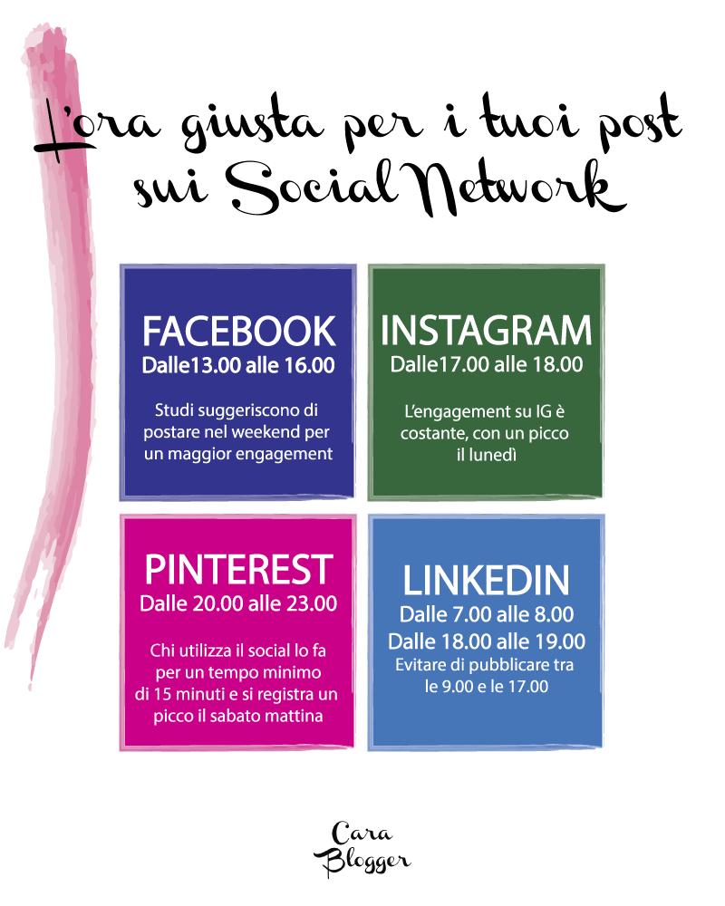 migliori-orari-per-pubblicare-sui-social-network